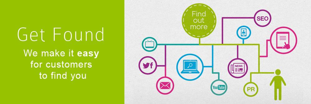 Promote - Get Found