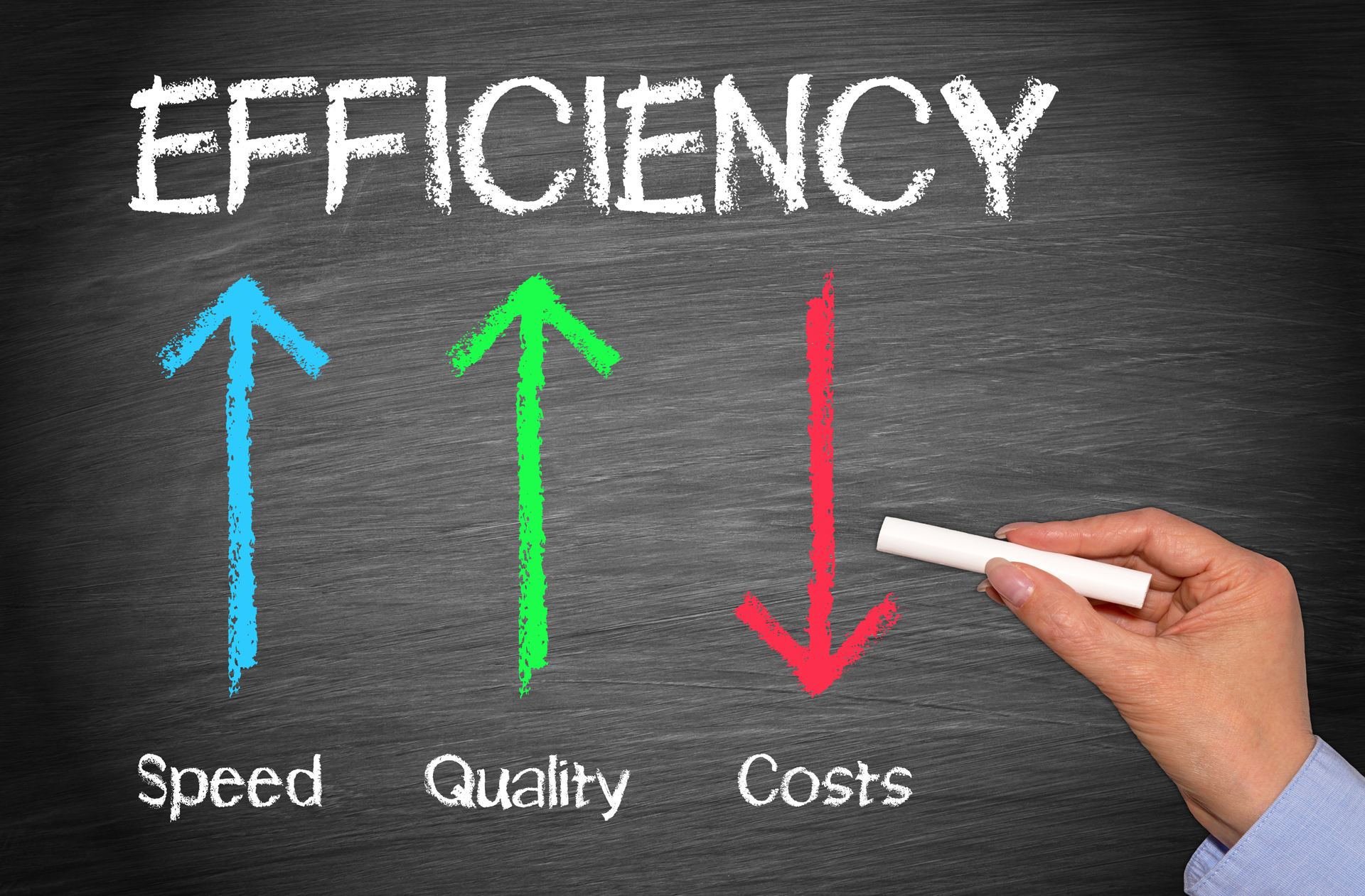 Maximise The Efficiency Of Your Marketing Team