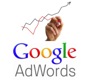 Google Adwords Optimisation Tips